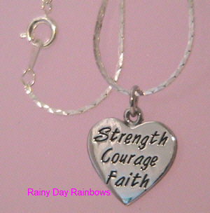 Faith Courage Faith Charm Necklace